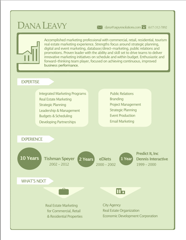 Career Infographic 3 - Brooklyn Resume Studio