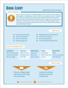 Career Infographic Sample 2 | Brooklyn Resume Studio