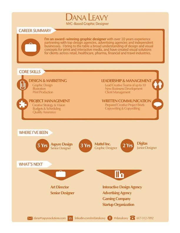 Career Infograph 3 - Brooklyn Resume Studio